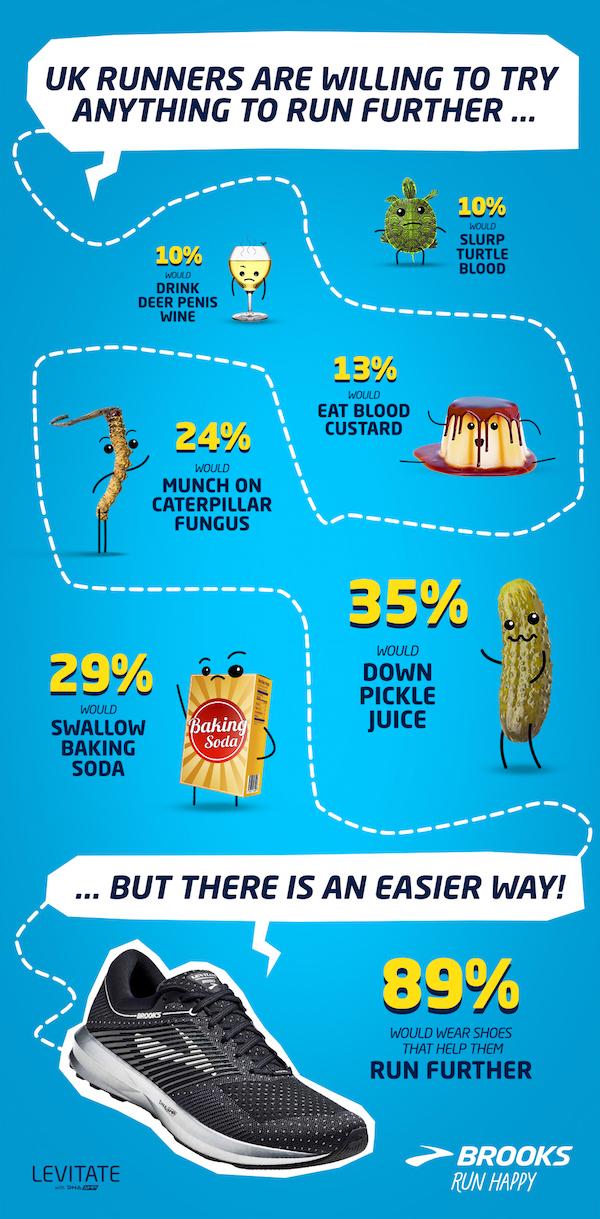 Brooks infographic