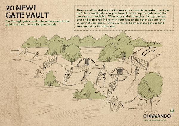 Gate vault